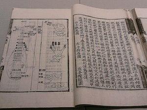 """Music of Korea - A page of """"Akhakgwebeom""""."""