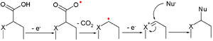 Electrosynthesis - NonKolbe Reaction