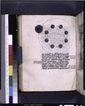 Orbit of the sun with corresponding light and dark sides of the moon (NYPL b12455533-426179).tif