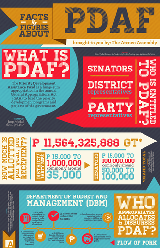 Priority Development Assistance Fund scam - Image: PDAF 1