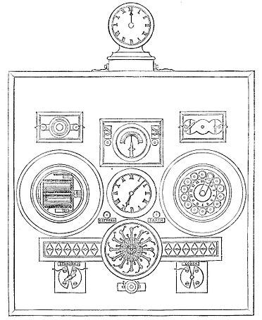 PSM V22 D351 Time setting of london clocks from a central box.jpg