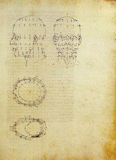 <i>De Prospectiva pingendi</i> book by Piero della Francesca
