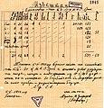 Pismo od clenovite na KP vo IV MNO brigada, NOV, 1944.jpg