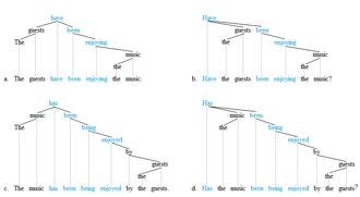Predicate (grammar) - Predicate trees 3'