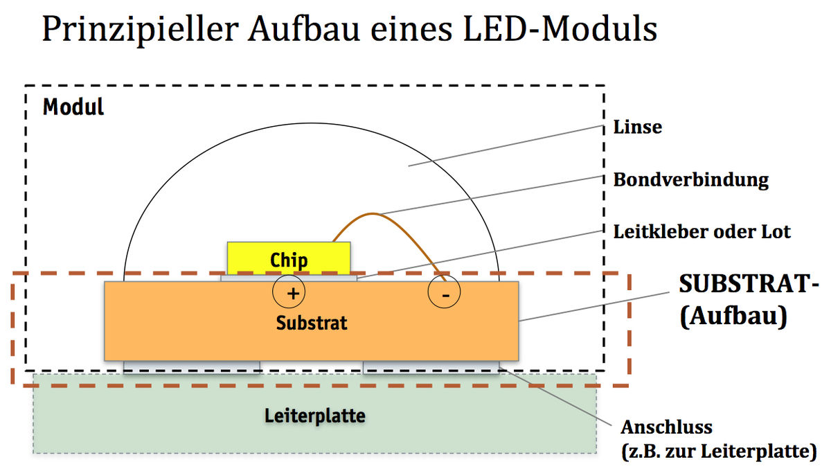 Stamped Circuit Board Wikipedia Led Series File Parallel