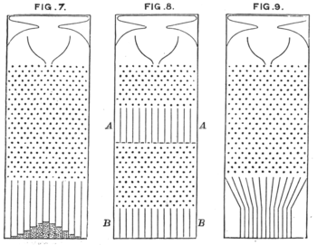 three hand-drawn diagrams of boxes containing grids of pins that a small ball may fall through, ending up in one of several bins at the bottom