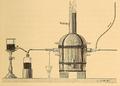 Recherches sur l'isolement du fluor, Fig. 2.PNG
