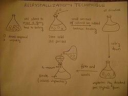 recrystallization of caffeine