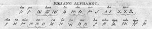 Rejang script - Rejang abugida, with transliterations