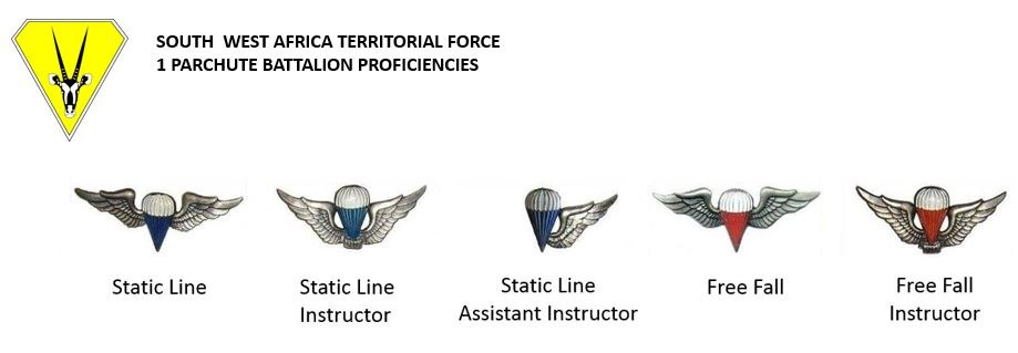 SWATF 1 SWA Parachute Battalion proficiencies