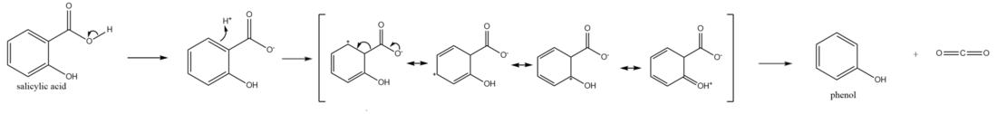 Mechanism of salicylic acid decarboxylation