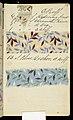 Sample Book (USA), 1879 (CH 18575253-88).jpg