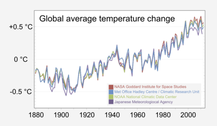 Review Shows Big Increase In Science >> Scientific Consensus On Climate Change Wikipedia