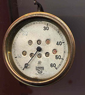 Odometer - A Smiths speedometer from the 1920s showing odometer and trip meter.