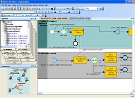 System Architect with BPMN and Network Diagrams Open and Browsed