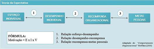 Teoria Da Expectativa Wikipédia A Enciclopédia Livre