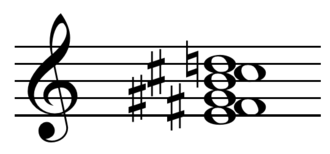 A thirteenth chord collapsed into one octave results in a dissonant tone cluster (listen (help*info) ). Thirteenth chord collapsed.png