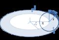Toroidale Flussgeometrie.png