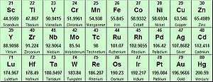 Transition Metals Periodic table.jpg