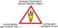 Triangle du feu.png