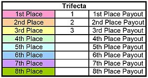 Trifecta - Trifecta