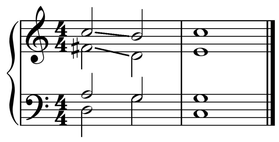 V of V in C four-part harmony
