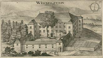 Radeče - Weixelstein Castle (Novi dvor) as depicted by Valvasor in 1679