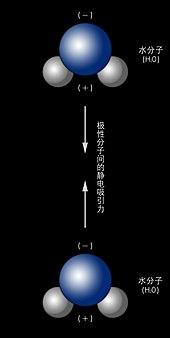 范德华方程