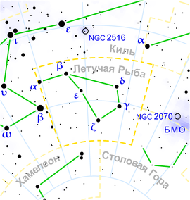 Volans constellation map ru lite.png