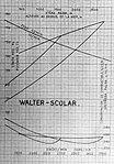 Walter Scolar (charakteristiky).jpg
