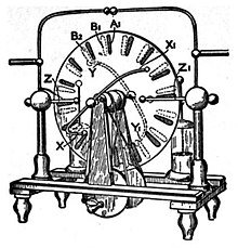 Wimshurst machine - Wikipedia, the free encyclopedia