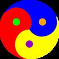 Yin Yang Triality.png