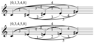 branch of music theory that categorizes musical objects and describes their relationships by using sets and permutations of pitches and pitch classes, rhythmic onsets, beat classes, etc.