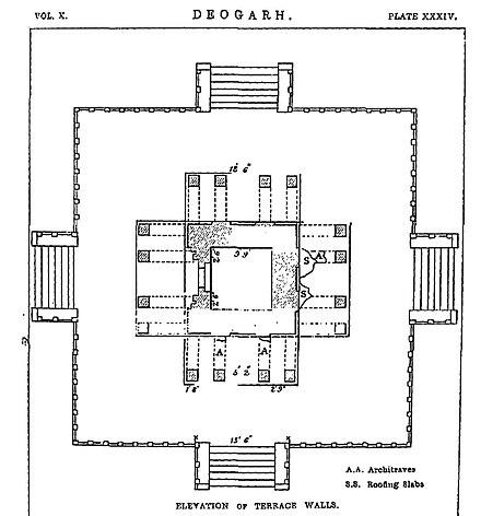 Mandir Floor Plan   Dashavatara Temple Deogarh Wikiwand
