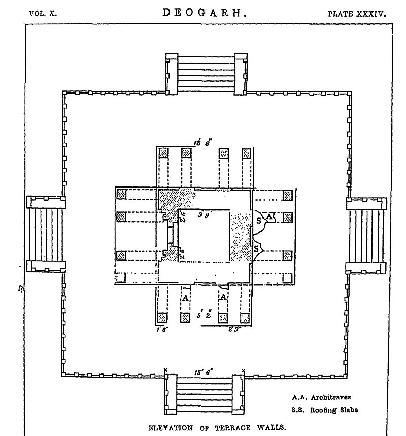 1880 sketch of early 6th century Deogarh Dashavatara Hindu temple plan.jpg