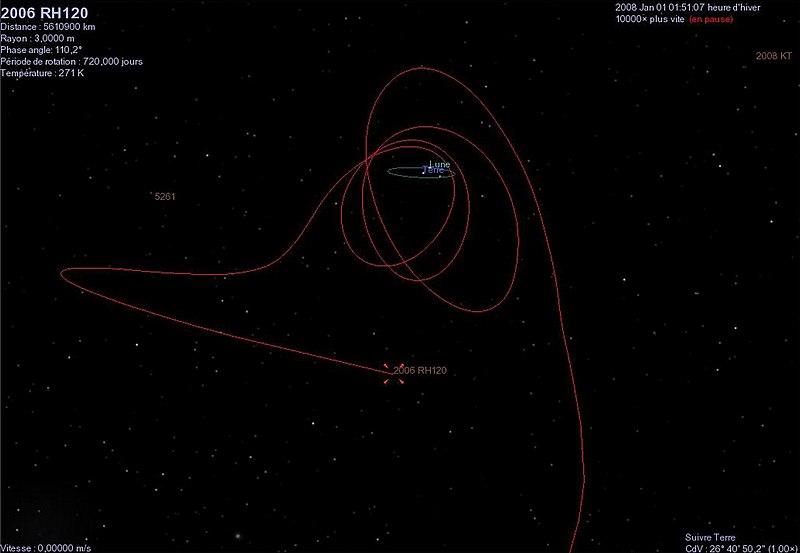 2006-RH120-orbit.jpg