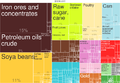 2014 Brazil Products Export Treemap.png