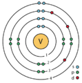 23 vanadium (V) enhanced Bohr model.png