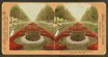 Admiring the flowers, Fairmount Park, Philadelphia, from Robert N. Dennis collection of stereoscopic views.png