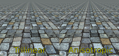 Anisotropic filtering - Wikipedia