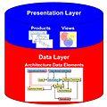 Architecture Framework Structure.jpg
