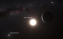 Artist's impression of a planet around Alpha Centauri B (symbolic, annotated).jpg