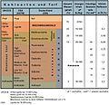 BGR-Klassifikation Kohle.jpg