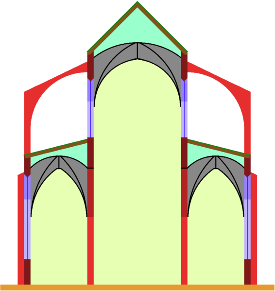 File:Basilica, cross-section scheme.png