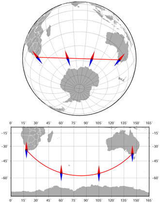 Azimuth - The azimuth between Cape Town and Melbourne along the geodesic (the shortest route) changes from 141° to 42°. Azimuthal orthographic projection and Miller cylindrical projection.