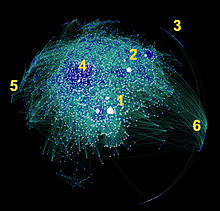Displays interconnections throughout the all blogs
