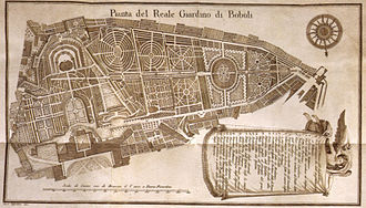 Boboli Gardens - Image: Boboli pianta antica