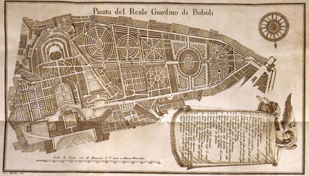 Planimetria antica (fine XVIII secolo, inizio XIX)