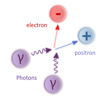Breit–Wheeler process - The Breit–Wheeler process is the creation of a pair of electron-positron following the collision of two high-energy photons (gamma photons).