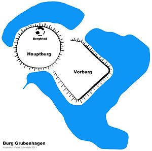 Grubenhagen Castle (Vollrathsruhe) - Plan of the site